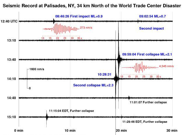 WTC Bombing Seismograms